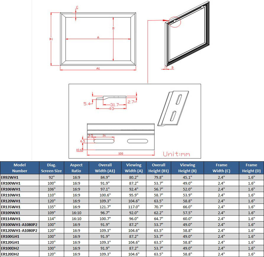 Product Line Sableframe Projector Screen Projection Screen