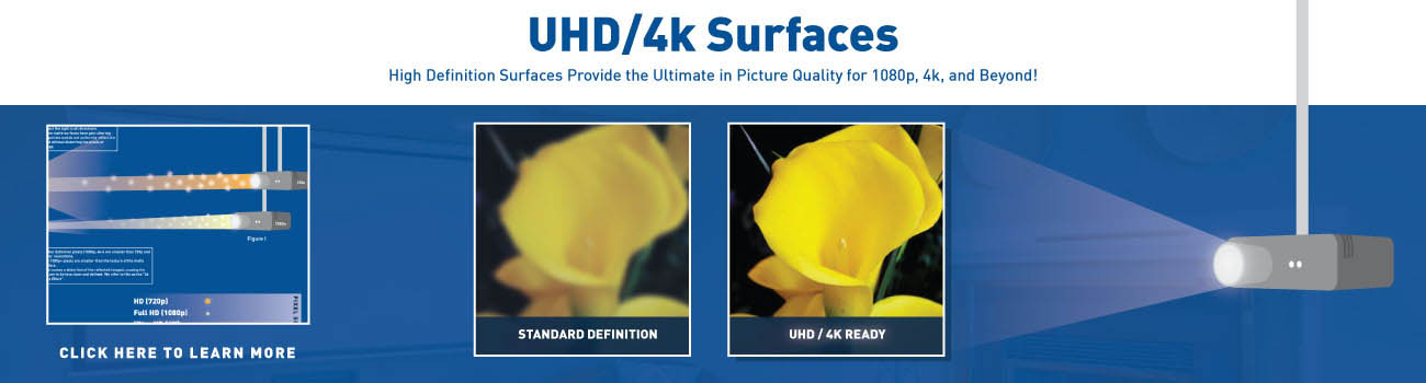 UHD / 4K Surfaces