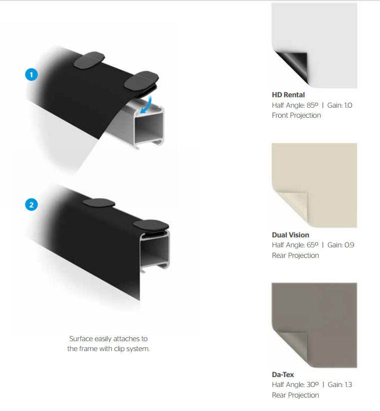Fast-Fold NXT screen surfaces