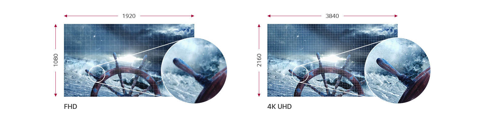 LG HU80KA 4K UHD Laser Smart Home Theater CineBeam Projector