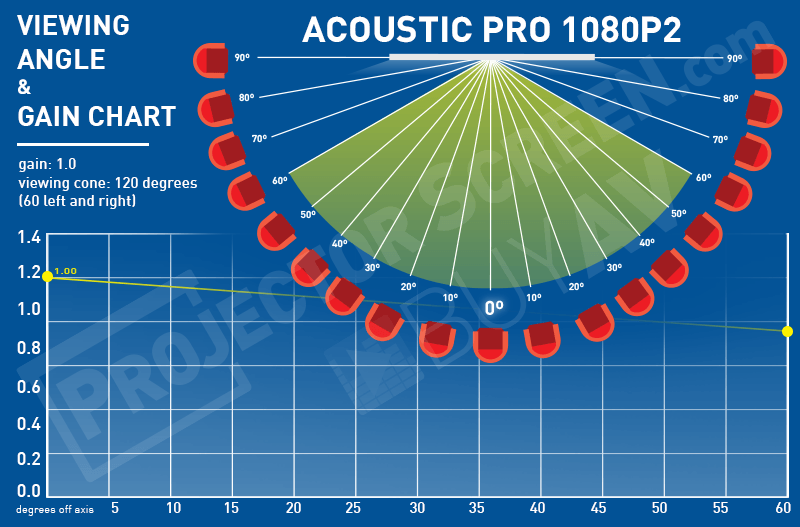 elite screens acoustic pro 1080p2